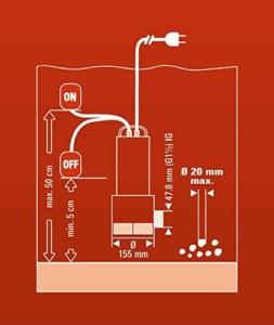 Einhell Schmutzwasserpumpe GC-DP 1020 N 1.000 Watt