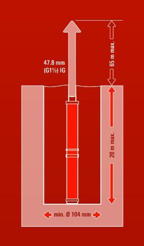Einhell Tiefbrunnenpumpe GC-DW 1300 N (1300 W, max. 5000 l/h, 20 m Eintauchtiefe, 65 m Förderhöhe, Edelstahlgehäuse, inkl. 22 m Ablassseil) -