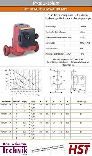 Heizungspumpe / Umwälzpumpe 32-40/180 -