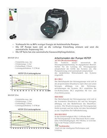 Hocheffiziente Heizungspumpe / Umwälzpumpe EP 25-40/130 -