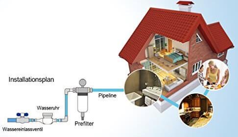 Anschluss Hauswasserfilter