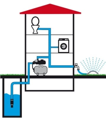 T.I.P. 31311 Hauswasserwerk HWW 1300/50 Plus TLS mit Trockenlaufschutz und 50 Liter Tank - 3