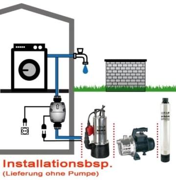 T.I.P. 30241 Elektronische Pumpensteuerung BRIO 2000 M, für alle Tauchdruck-, Tiefbrunnen-, Zisternen- und Gartenpumpen ab 1,5 bar - 2