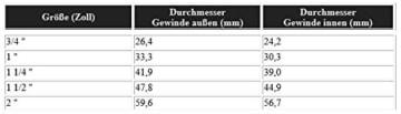Heizungspumpe / Umwälzpumpe 20-60/130 mm (Außengewinde= 1 Zoll) 3 -stufig mit Dichtungen u. Verschraubungen 6 Meter Förderhöhe - 2