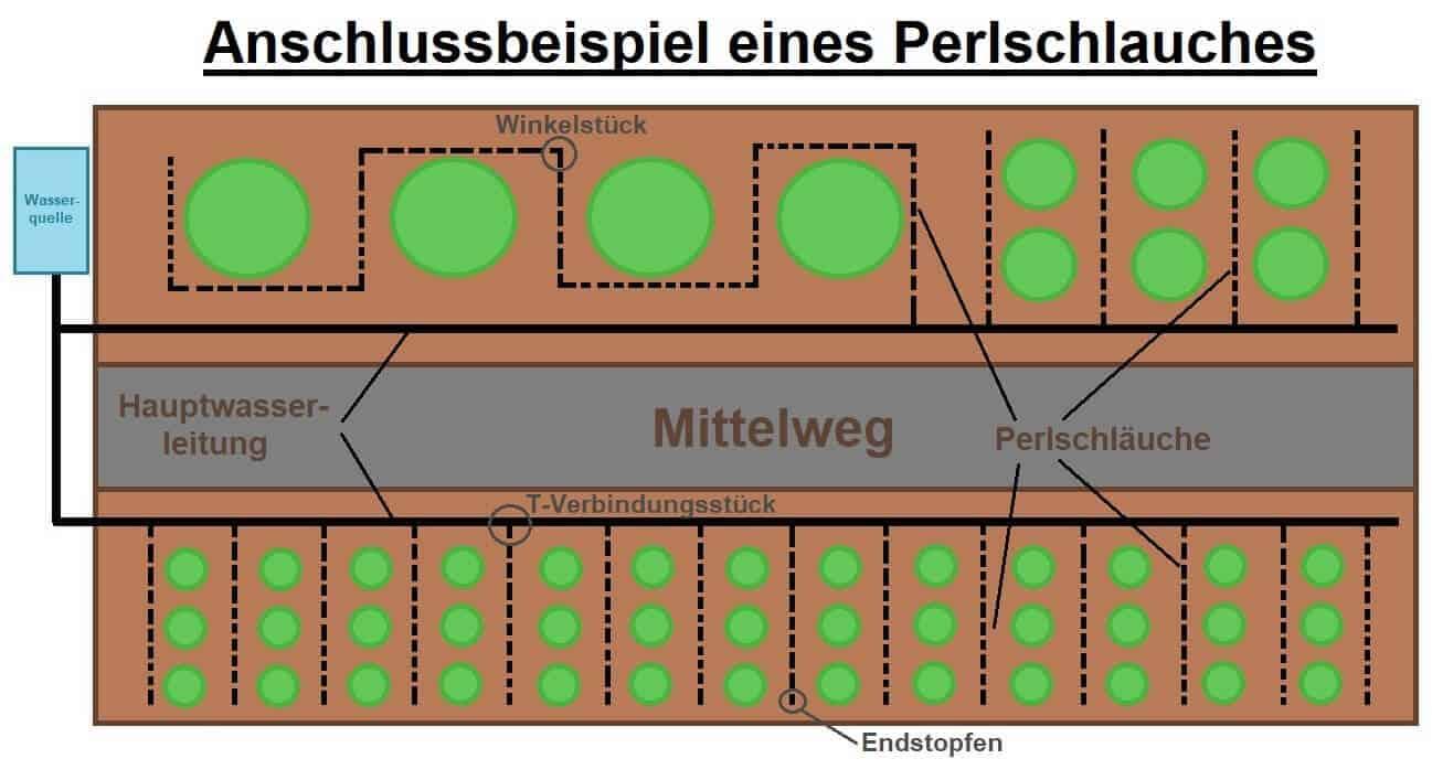 """Tropfschlauch Perlschlauch Bewässerungsschlauch Schlauch 7,5m 1//2/"""" WAD1//2075"""