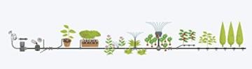 Gardena 13006-20 MDS Erweiterungsset Pflanztröge, mehrfarbig - 3
